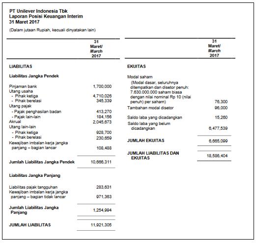Bagaimana Cara Membaca Laporan Keuangan Part 1 Drs J Tanzil Associates